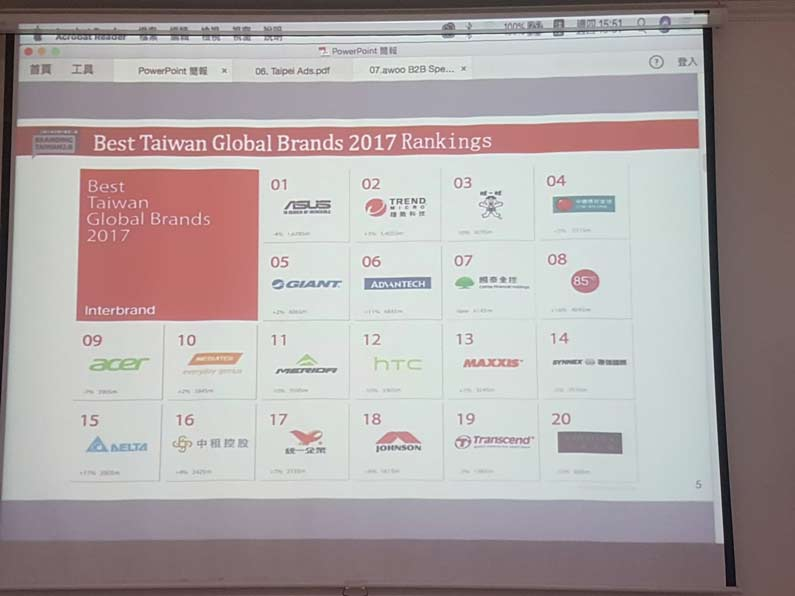 Taiwan Top Brands